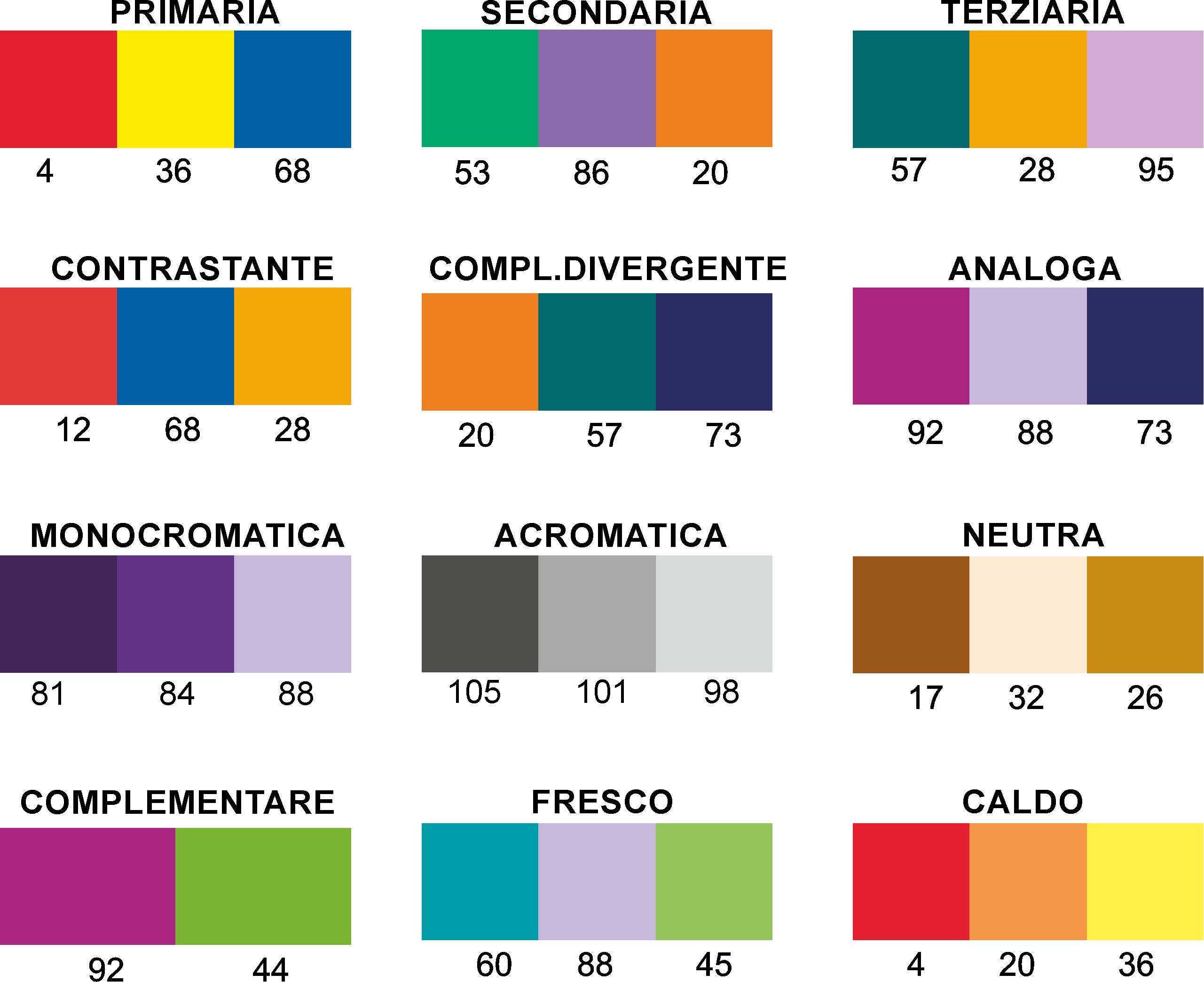 Come Creare Il Viola guida grafica colore